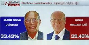 Essebsi-Marzouki