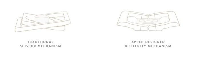 Il meccanismo Butterfly per i tasti